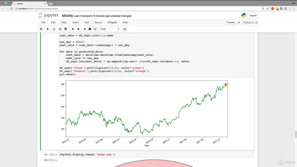 Appleの株価予測をPythonを使って実践するレクチャーもある。
